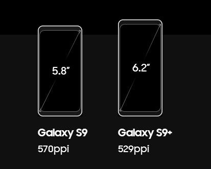 Samsung S9 Screen Size