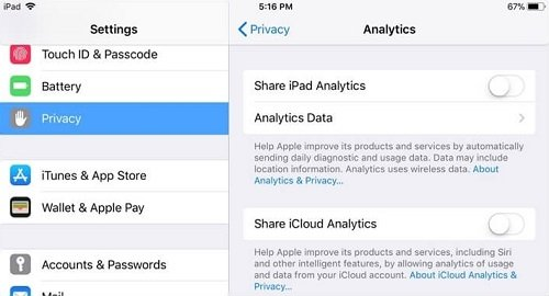 Share iPad Analytics